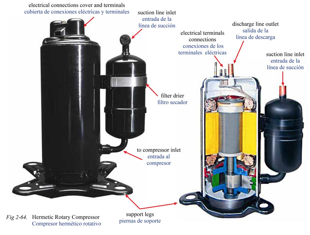 Section 9 Rotary Compressor Avti Online